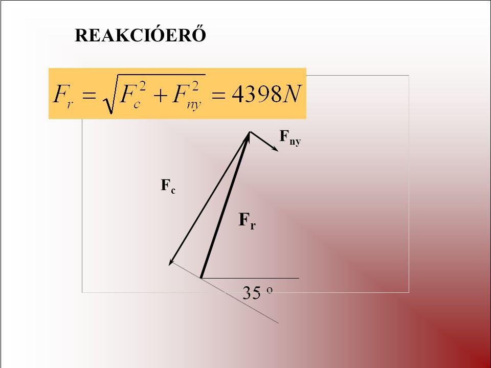 F c =(F t cos 35 o ) + ( F s cos 35 o ) + F i F c = 4382 N F ny =(F t sin 35 o ) + ( F s sin 35 o ) F ny = 373 N Nyomóerő (F c ) Nyíróerő (F ny ) 20 2