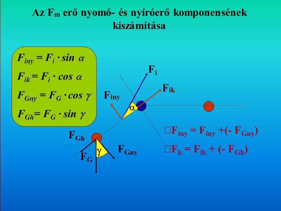 Az F i erő nyomó- és nyíróerő komponens értékek kiszámítása FGFG FiFi F i = F G · l G / l i F ik  F iny F ik = F i · cos  = Fi Fi · sin 