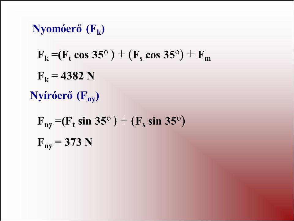 Ft Fs Fm l Ft l Fw l Fm Fm x l Fm = (Ft x l Ft ) + (Fs x l Fw ) Fm = (Ft x l Ft ) + (Fs x l Fw ) x l Fm -1 l Fm = 0.05 m Ft = 450 N l Ft = 0.25 m Fs F