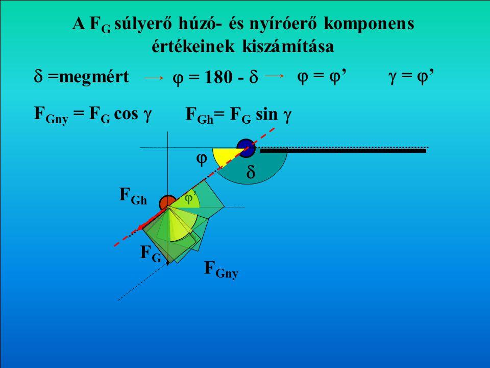 F k =(F t cos 35 o ) + ( F s cos 35 o ) + F m F k = 4382 N F ny =(F t sin 35 o ) + ( F s sin 35 o ) F ny = 373 N Nyomóerő (F k ) Nyíróerő (F ny )