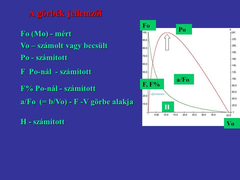 HILL EGYENLET ERŐ (F + a) (V + b) = konstans = b (Fo +a) NYOMATÉK (M + a) ( + b) = konstans = b (Mo +a)ω