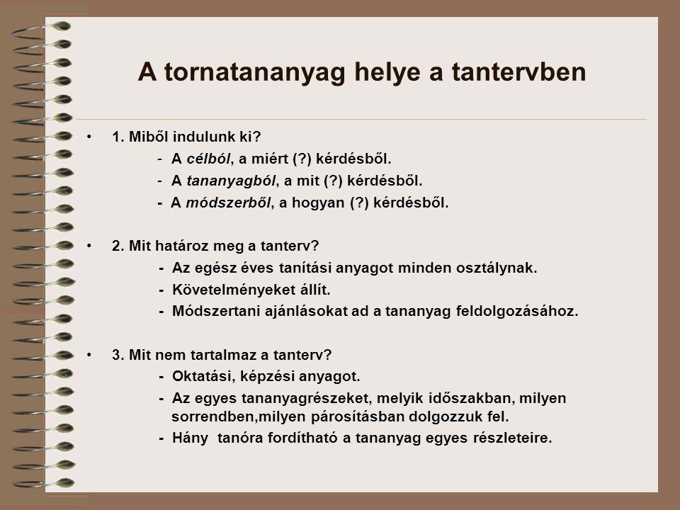 A tanmenet készítés folyamata 1.A tanítási anyag kiválasztása 2.
