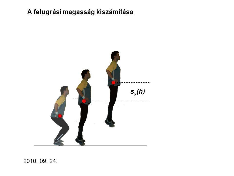 A kirepülési szög és a leérkezési hely jelentősége