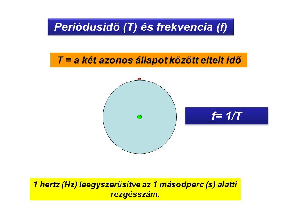 Forgómozgás Szögelfordulás (  ) Kifejezés: fok vagy radián (SI egység) Radián =körív / sugár Radian =  fokban / 57.3 1 fok = 0.0174 rad 1 radián = 1