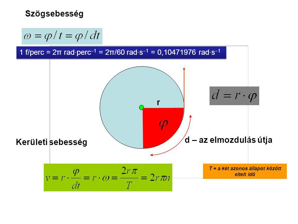 Fordulatszám (körülfordulás; n) 360  = 2  radián = 1 körülfordulás 2  radián = kőrív / sugár = 2 r  /r kör kerülete: K = 2rπ.
