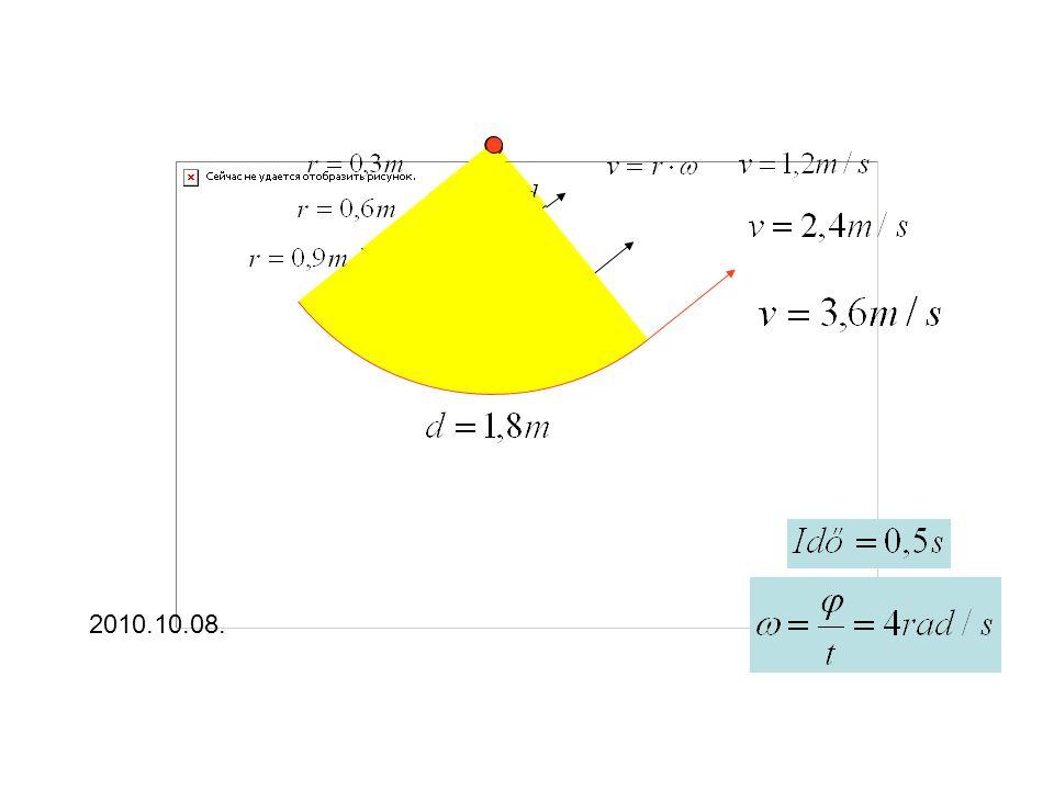 r d – az elmozdulás útja Szögsebesség Kerületi sebesség 1 f/perc = 2π rad·perc ‒ 1 = 2π/60 rad·s ‒ 1 = 0,10471976 rad·s ‒ 1 T = a két azonos állapot k