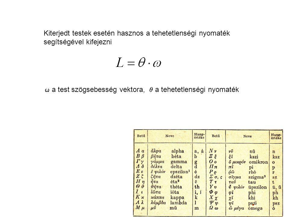 Grafikus ábrázolás Összefüggés az erő (F), nyomaték (τ), valamint az impulzus (p) és az impulzusmomentum (L) közötterőnyomatékimpulzus