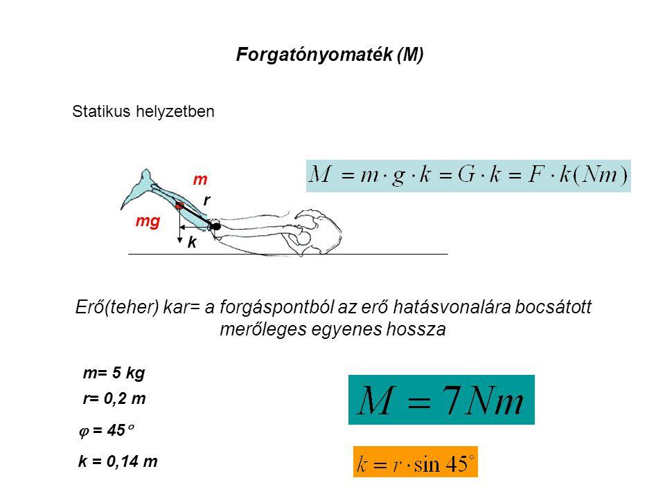 Inertia, tehetetlenségi nyomaték Szöggyorsulás(  ) = nyomaték (M) / inertia (  ) M =   β  = m r 2 = 5 · 10 2 = 500 kg m 2 r = 10 r = 10 r = 20 m