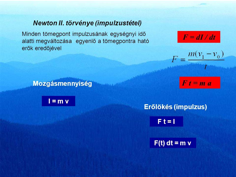 v t 0 = v 0 / g s max = v 2 0 / 2g t 0 =2v 0 / g v 0 =t 0 g / 2