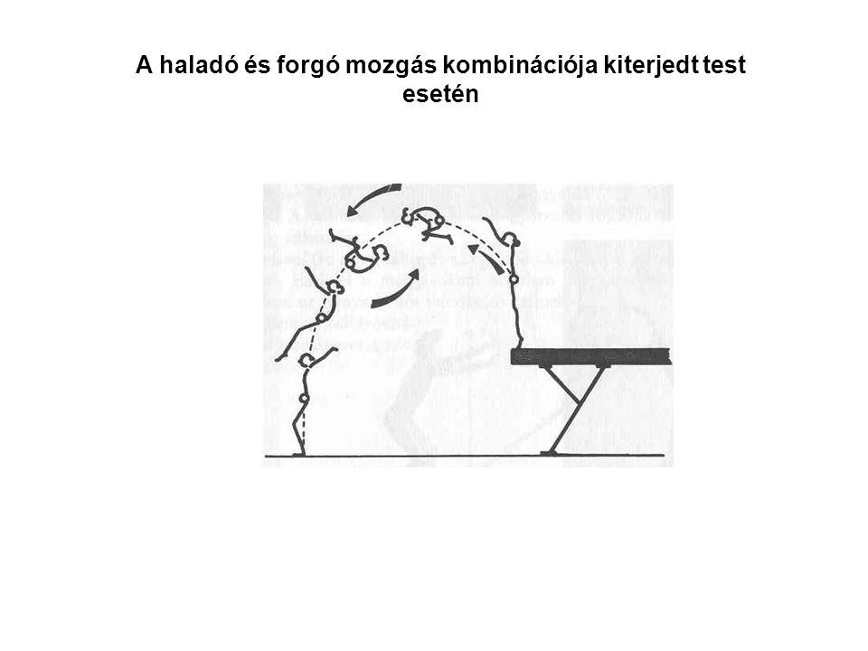 Mozgástörvények Út (s) Sebesség (v) Gyorsulás (a) Szögváltozás (  ) Szögsebesség (  ) Szöggyorsulás (  ) A kinematikában használt, a mozgások leírására szolgáló mennyiségek