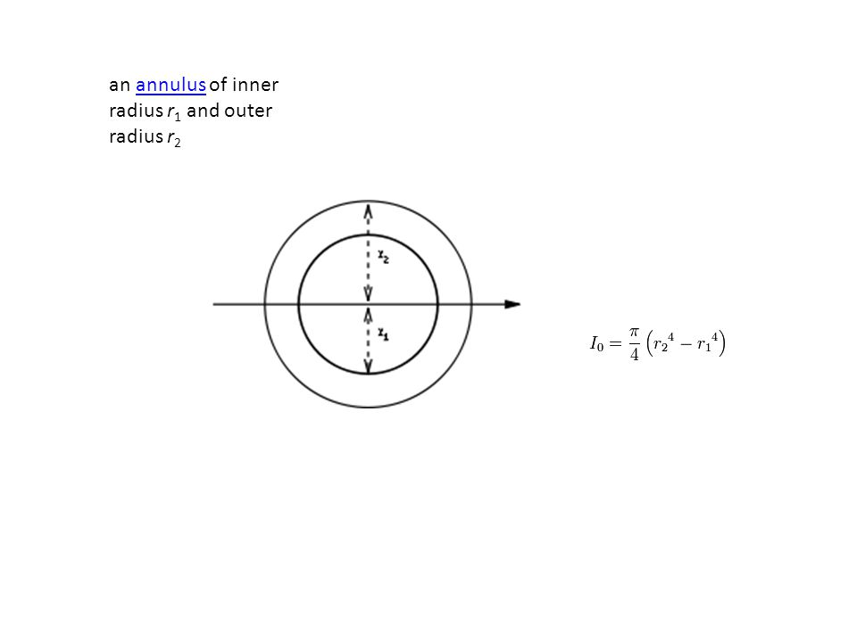 Taking the area moment of inertia calculated from the previous formula, and entering it into Euler s formula gives the maximum force that a mast can theoretically withstand.