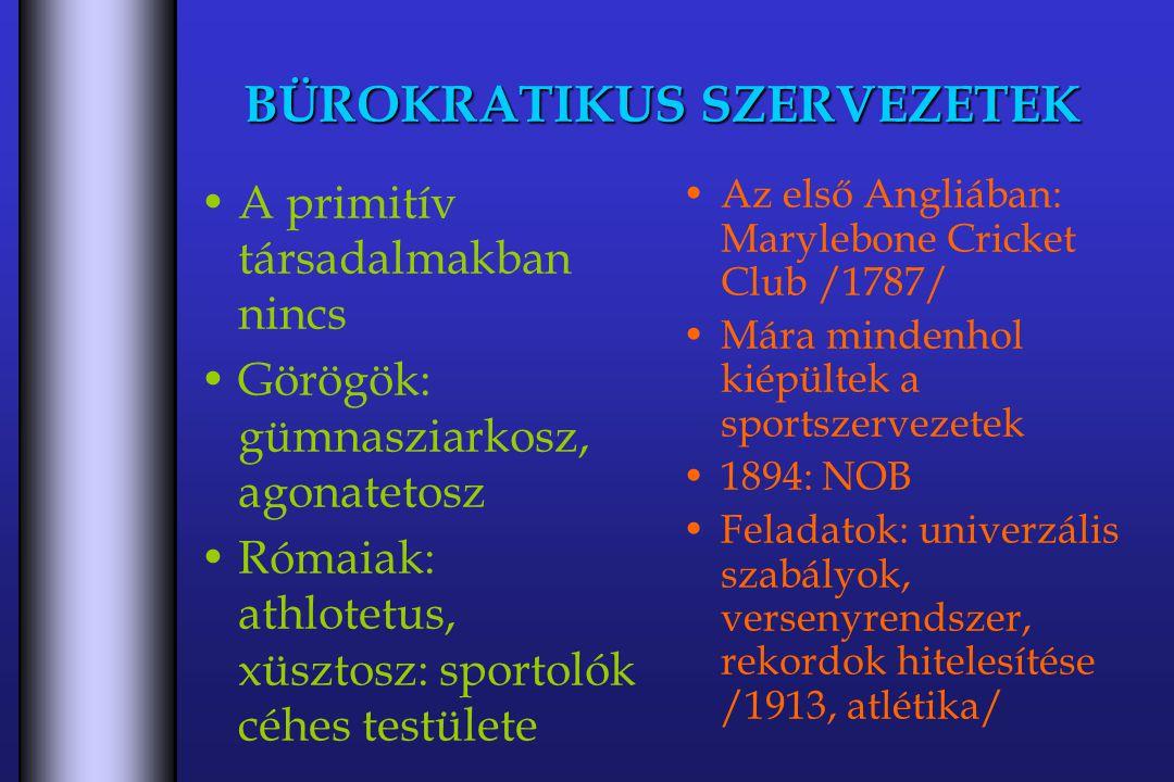 BÜROKRATIKUS SZERVEZETEK A primitív társadalmakban nincs Görögök: gümnasziarkosz, agonatetosz Rómaiak: athlotetus, xüsztosz: sportolók céhes testülete Az első Angliában: Marylebone Cricket Club /1787/ Mára mindenhol kiépültek a sportszervezetek 1894: NOB Feladatok: univerzális szabályok, versenyrendszer, rekordok hitelesítése /1913, atlétika/