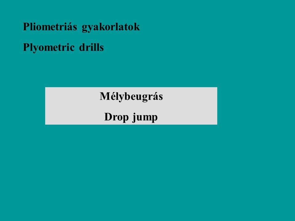 Pliometriás gyakorlatok Plyometric drills Mélybeugrás Drop jump