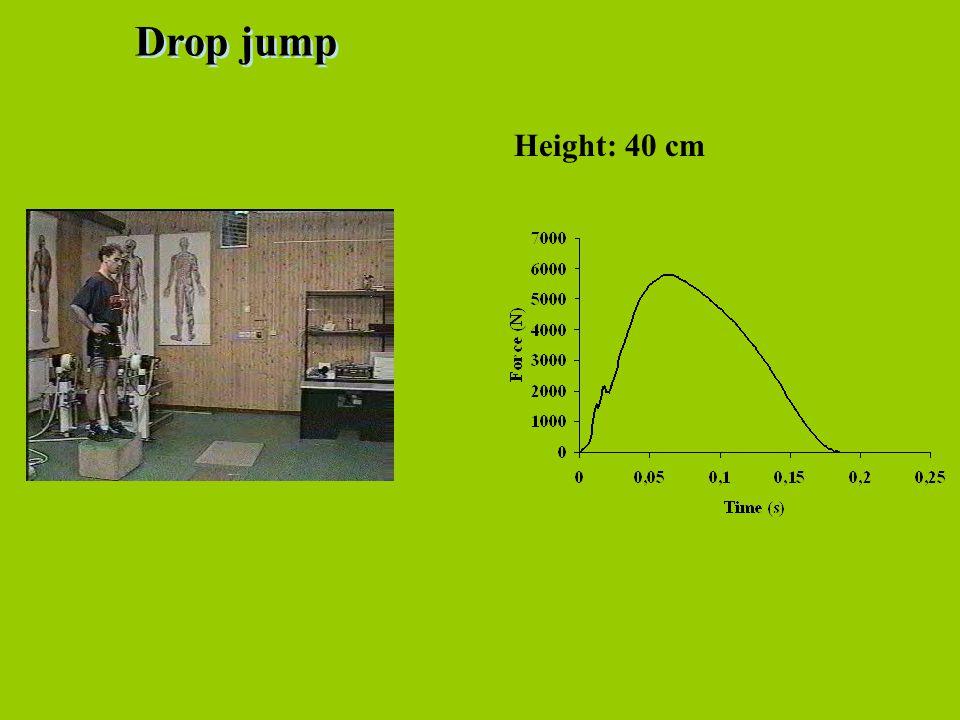 Height: 40 cm Drop jump
