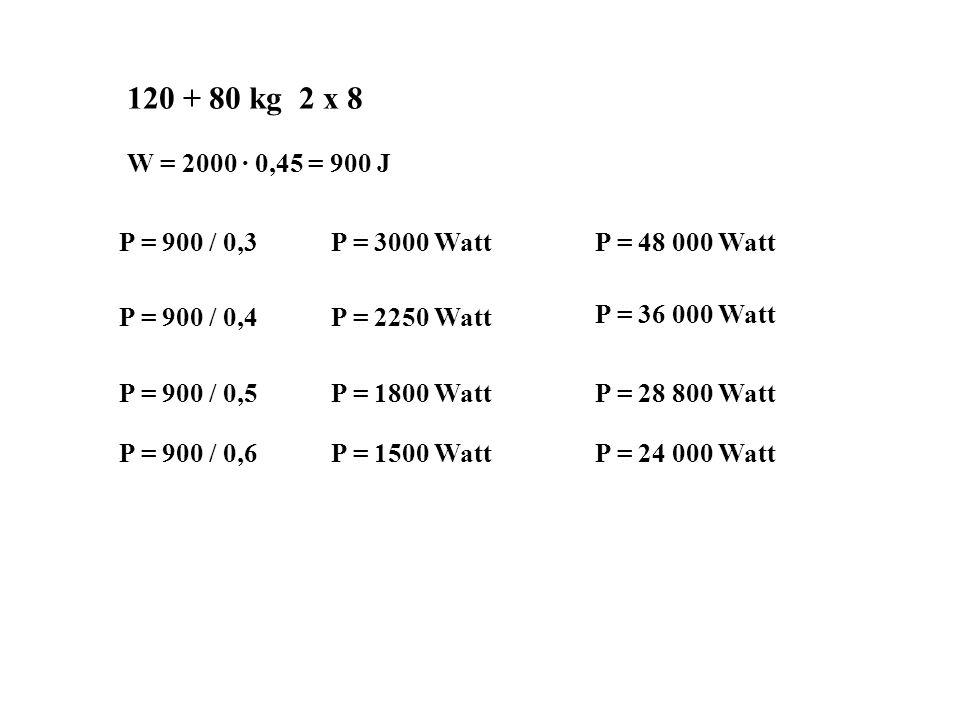 120 + 80 kg 2 x 8 W = 2000 · 0,45 = 900 J P = 900 / 0,3P = 3000 WattP = 48 000 Watt P = 900 / 0,4P = 2250 Watt P = 36 000 Watt P = 900 / 0,5P = 1800 WattP = 28 800 Watt P = 900 / 0,6P = 1500 WattP = 24 000 Watt