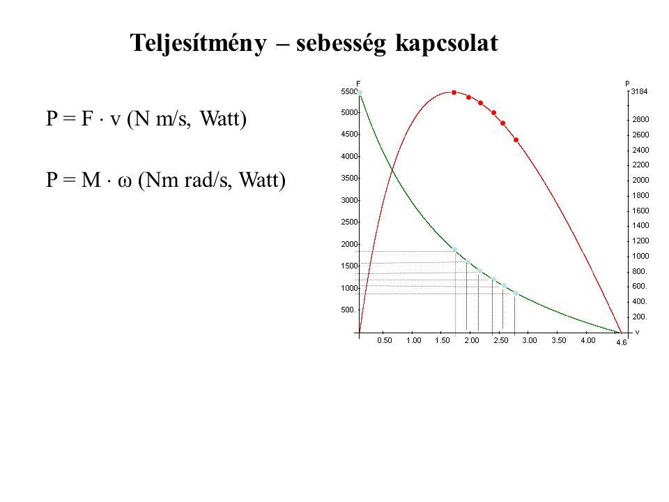 Teljesítmény – sebesség kapcsolat P = F  v (N m/s, Watt) P = M  ω (Nm rad/s, Watt)