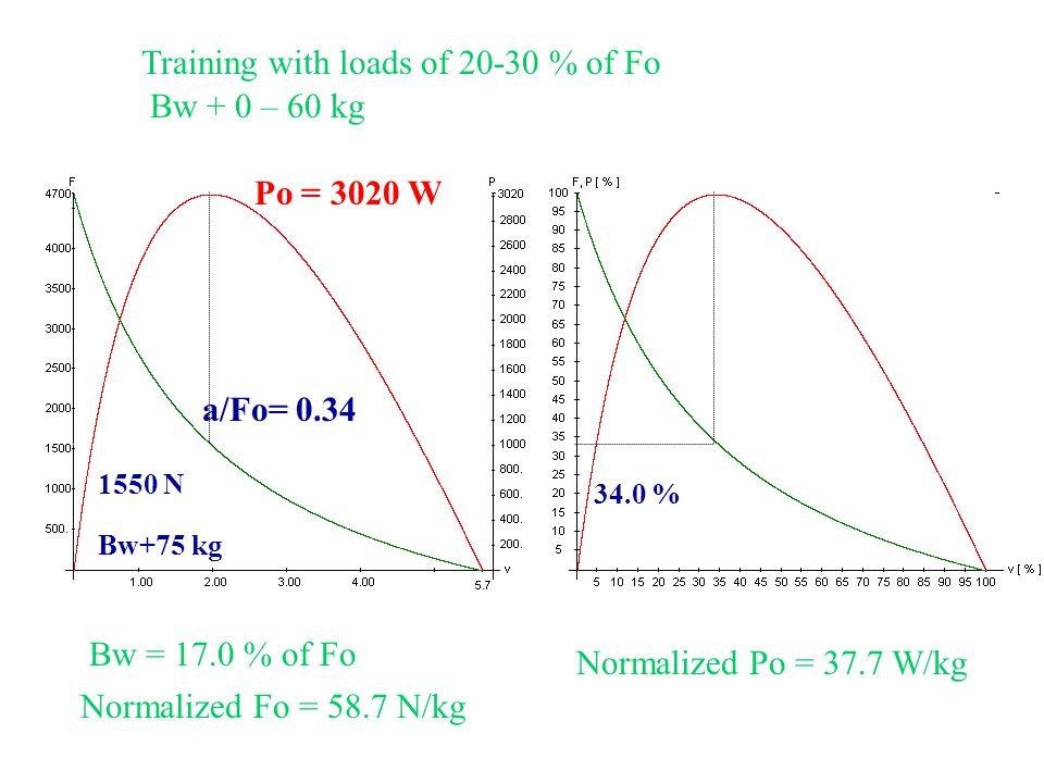 8Training with loads of 20-30 % of Fo Bw + 0 – 60 kg a/Fo= 0.34 Po = 3020 W 1550 N Bw+75 kg 34.0 % Bw = 17.0 % of Fo Normalized Fo = 58.7 N/kg Normalized Po = 37.7 W/kg