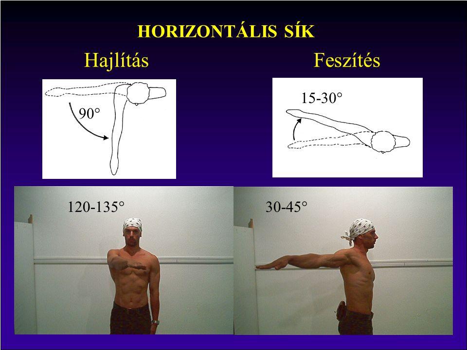 HORIZONTÁLIS SÍK 30-45°120-135° HajlításFeszítés
