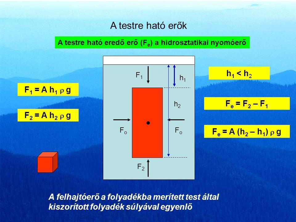 A testre ható erők h Hidrosztatikai nyomás p = h  g A hidrosztatikai nyomás értéke a tartóedény alakjától független: a folyadékoszlop magasságával (h