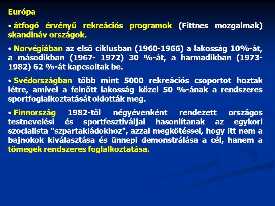Európa átfogó érvényű rekreációs programok (Fittnes mozgalmak) skandináv országok. Norvégiában az első ciklusban (1960-1966) a lakosság 10%-át, a máso