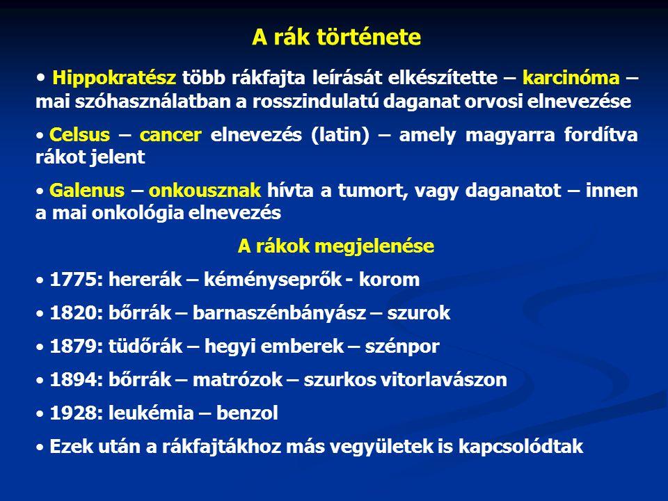 A rák története Hippokratész több rákfajta leírását elkészítette – karcinóma – mai szóhasználatban a rosszindulatú daganat orvosi elnevezése Celsus – cancer elnevezés (latin) – amely magyarra fordítva rákot jelent Galenus – onkousznak hívta a tumort, vagy daganatot – innen a mai onkológia elnevezés A rákok megjelenése 1775: hererák – kéményseprők - korom 1820: bőrrák – barnaszénbányász – szurok 1879: tüdőrák – hegyi emberek – szénpor 1894: bőrrák – matrózok – szurkos vitorlavászon 1928: leukémia – benzol Ezek után a rákfajtákhoz más vegyületek is kapcsolódtak