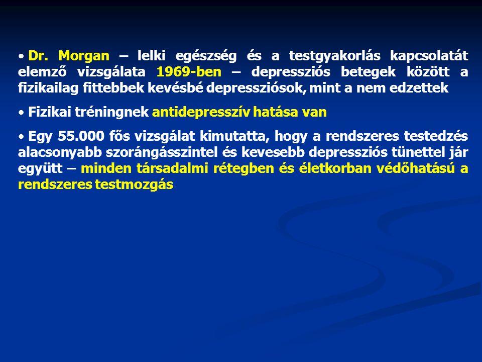 Dr. Morgan – lelki egészség és a testgyakorlás kapcsolatát elemző vizsgálata 1969-ben – depressziós betegek között a fizikailag fittebbek kevésbé depr