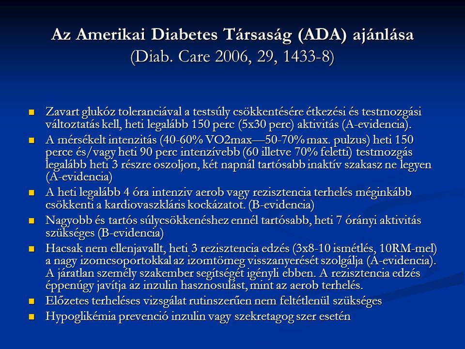 Az Amerikai Diabetes Társaság (ADA) ajánlása (Diab. Care 2006, 29, 1433-8) Zavart glukóz toleranciával a testsúly csökkentésére étkezési és testmozgás
