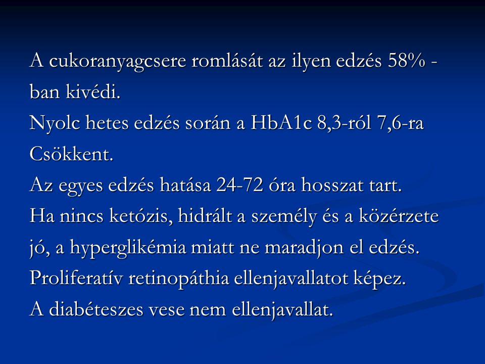 A cukoranyagcsere romlását az ilyen edzés 58% - ban kivédi. Nyolc hetes edzés során a HbA1c 8,3-ról 7,6-ra Csökkent. Az egyes edzés hatása 24-72 óra h
