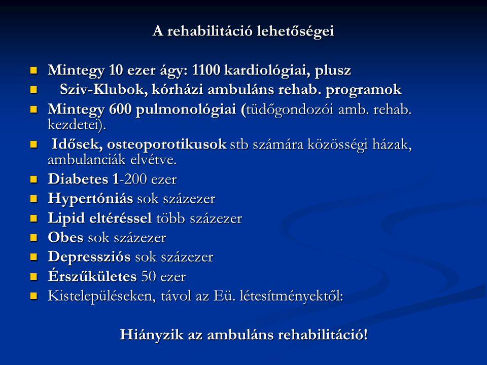 A rehabilitáció lehetőségei Mintegy 10 ezer ágy: 1100 kardiológiai, plusz Mintegy 10 ezer ágy: 1100 kardiológiai, plusz Sziv-Klubok, kórházi ambuláns rehab.