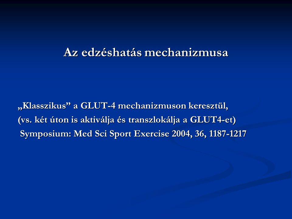"""Az edzéshatás mechanizmusa """"Klasszikus"""" a GLUT-4 mechanizmuson keresztül, (vs. két úton is aktiválja és transzlokálja a GLUT4-et) Symposium: Med Sci S"""