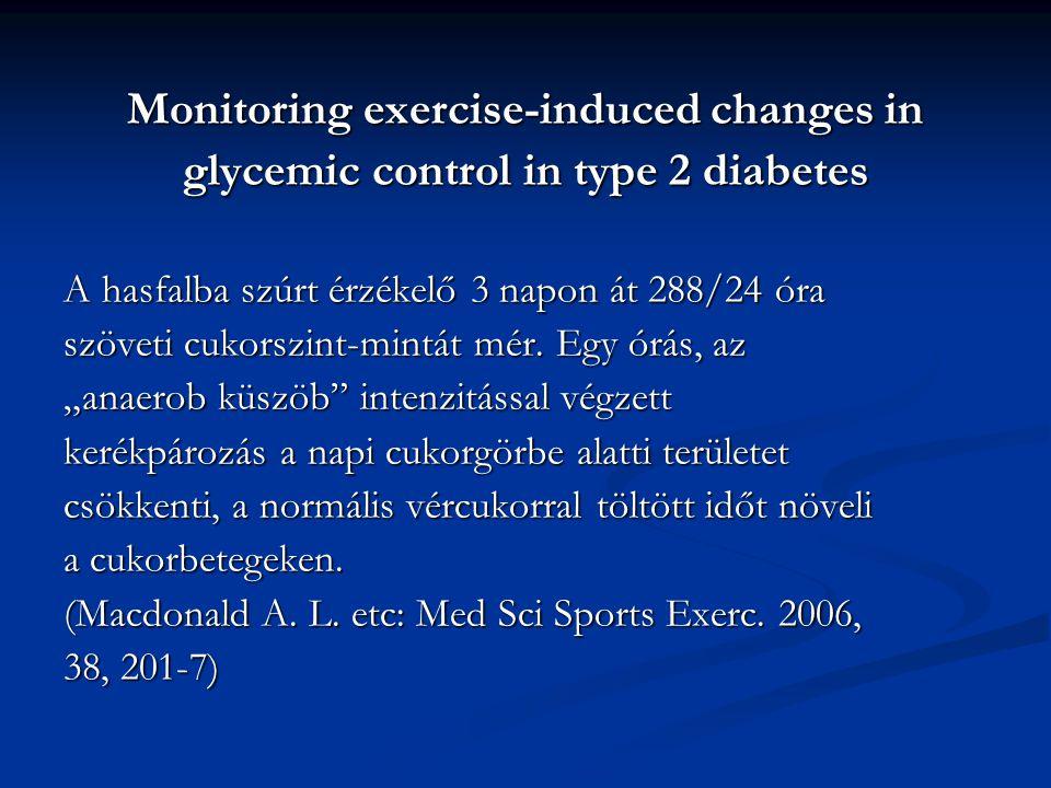 Monitoring exercise-induced changes in glycemic control in type 2 diabetes A hasfalba szúrt érzékelő 3 napon át 288/24 óra szöveti cukorszint-mintát mér.