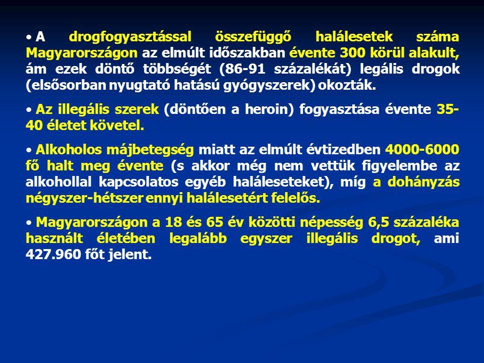 LEGÁLIS DROGOK DEPRESSZÁNS GYÓGYSZEREK (nyugtatók, altatók, szorongásoldók) Ezek a szerek tabletta formájában forgalomba kerülő gyógyszerek.