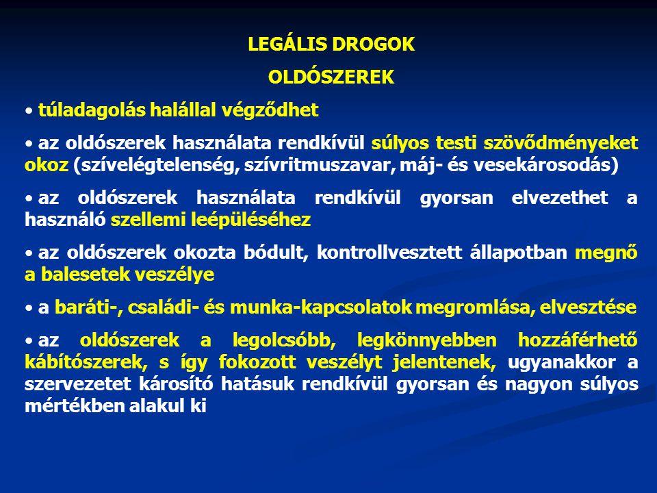 ILLEGÁLIS DROGOK OPIÁTOK Mely drogok tartoznak ide: ópium, heroin, kodein-származékok morfium, methadon, palfium, diconal, pethidin, máktea Milyen néven hívják még ezeket a drogokat: heroin = hercsi, H, herkó, hernyó, nyalcsi Codein = cod (e: kod), morfium = M, morfó, molyó, morfkó, máktea = tea Miből készül: Az opiátszármazékok, mint azt a nevük is mutatja, a mák gubójából és a növény szárából nyert ópiumból készülnek.