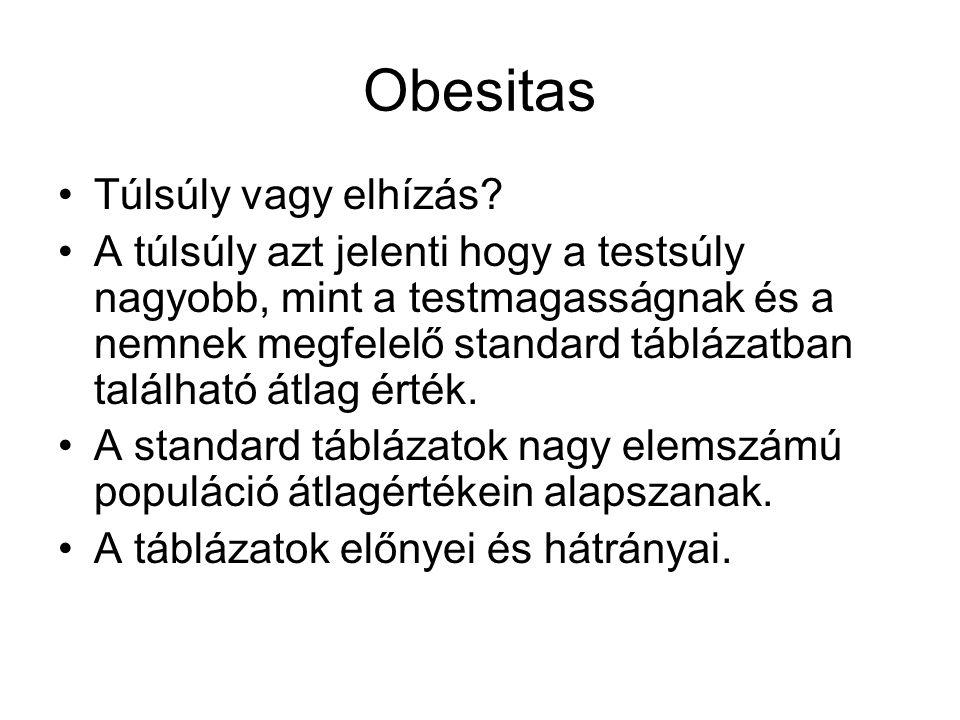 Obesitas Túlsúly vagy elhízás? A túlsúly azt jelenti hogy a testsúly nagyobb, mint a testmagasságnak és a nemnek megfelelő standard táblázatban találh