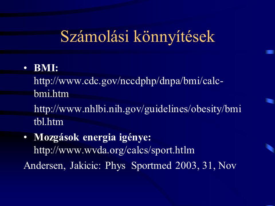 Számolási könnyítések BMI: http://www.cdc.gov/nccdphp/dnpa/bmi/calc- bmi.htm http://www.nhlbi.nih.gov/guidelines/obesity/bmi tbl.htm Mozgások energia