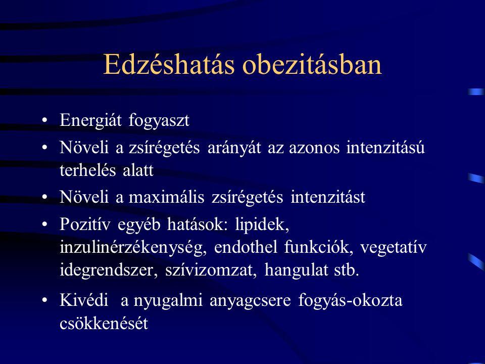 Számolási könnyítések BMI: http://www.cdc.gov/nccdphp/dnpa/bmi/calc- bmi.htm http://www.nhlbi.nih.gov/guidelines/obesity/bmi tbl.htm Mozgások energia igénye: http://www.wvda.org/calcs/sport.htlm Andersen, Jakicic: Phys Sportmed 2003, 31, Nov