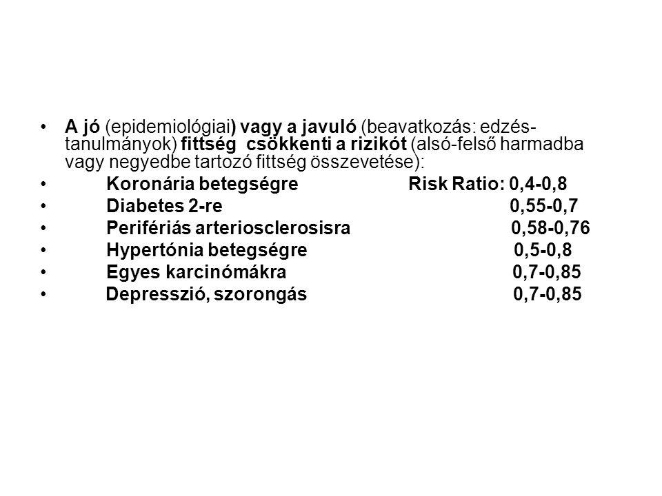 A jó (epidemiológiai) vagy a javuló (beavatkozás: edzés- tanulmányok) fittség csökkenti a rizikót (alsó-felső harmadba vagy negyedbe tartozó fittség ö