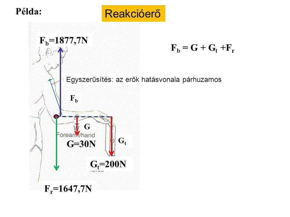 F b k b = G k G + G t k t F b = (G k G + G t k t )/ k b G GtGt FbFb Példa: G=30Nk G =0,15m G t =200Nk t =0,4m k b =0,045m F b = (300,15 + 2000,4)/ 0,0