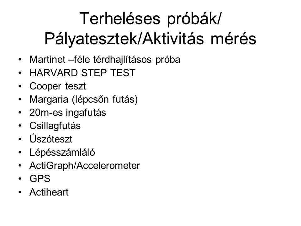 Terheléses próbák/ Pályatesztek/Aktivitás mérés Martinet –féle térdhajlításos próba HARVARD STEP TEST Cooper teszt Margaria (lépcsőn futás) 20m-es ing