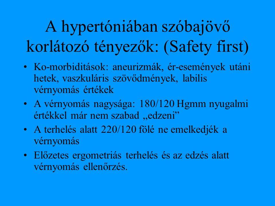 A hypertóniában szóbajövő korlátozó tényezők: (Safety first) Ko-morbiditások: aneurizmák, ér-események utáni hetek, vaszkuláris szövődmények, labilis
