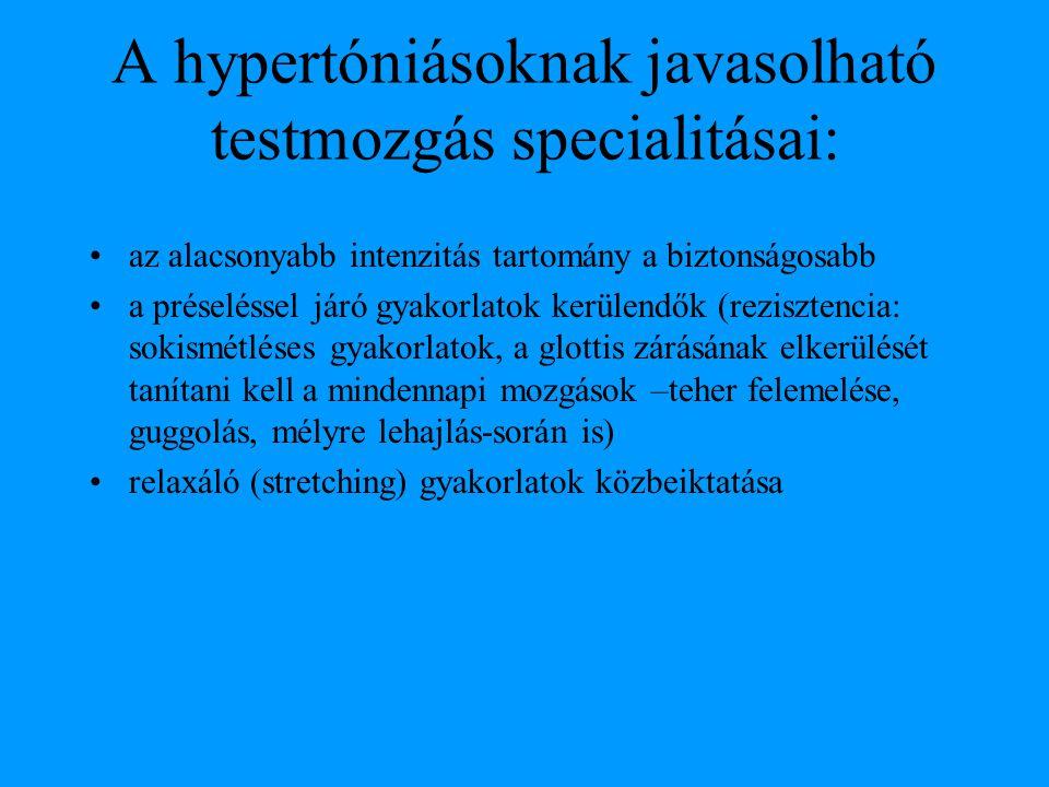 Várható előnyök a hypertóniában: a nyugalmi szisztolés vérnyomás 10, a diasztolés 5-8 Hgmm- rel csökken (sok héttel az edzések elkezdése után, a betegek mintegy ¾-én, csak addig tartóan, amig edzésben maradnak) de a többi betegen is érvényesülnek az edzés jótékony hatásai a lipid anyagcserére, a glukóz toleranciára, az endothél funkciókra, a hangulatra és a szorongásra, a zsírmentes testtömegre, a csontállomány fékezett csökkenésére, a mozgásügyességre, a stresszfeldolgozás javulására, az aerob funkciókra, a szimpatikus tónus csökkentésében, a szívműködés gazdaságosabbá tételében, a szívizom védelmében, a nagyér-történések megelőzésében stb.