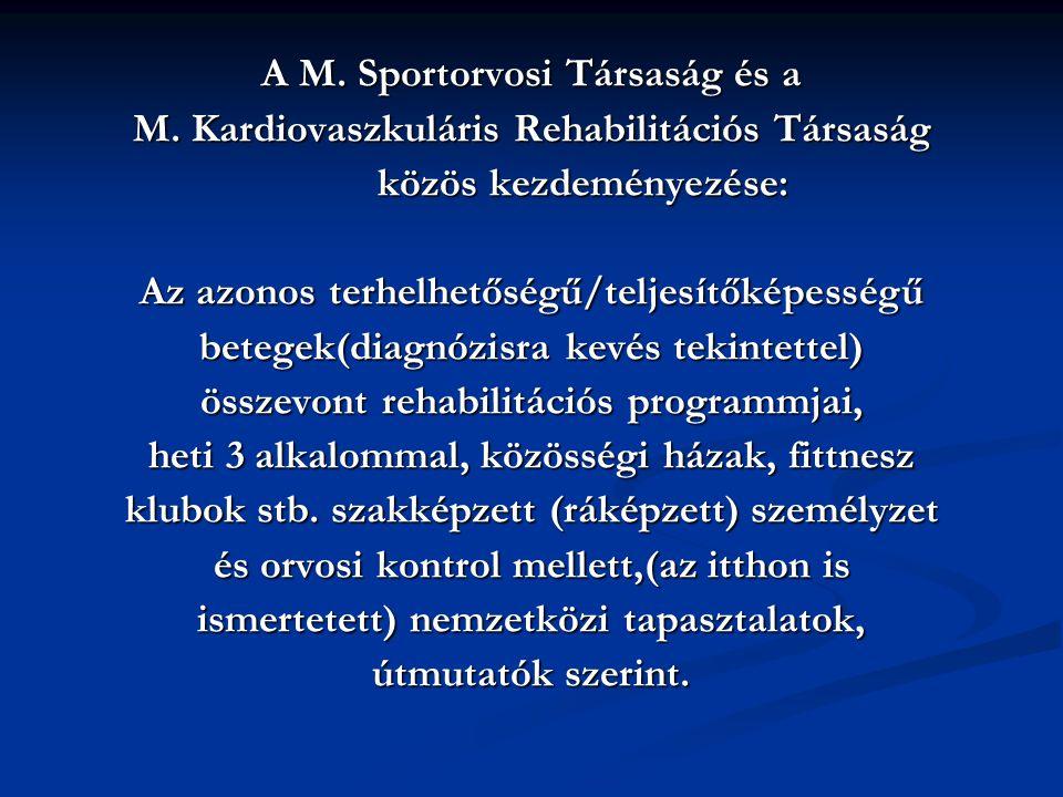A M. Sportorvosi Társaság és a M. Kardiovaszkuláris Rehabilitációs Társaság közös kezdeményezése: közös kezdeményezése: Az azonos terhelhetőségű/telje