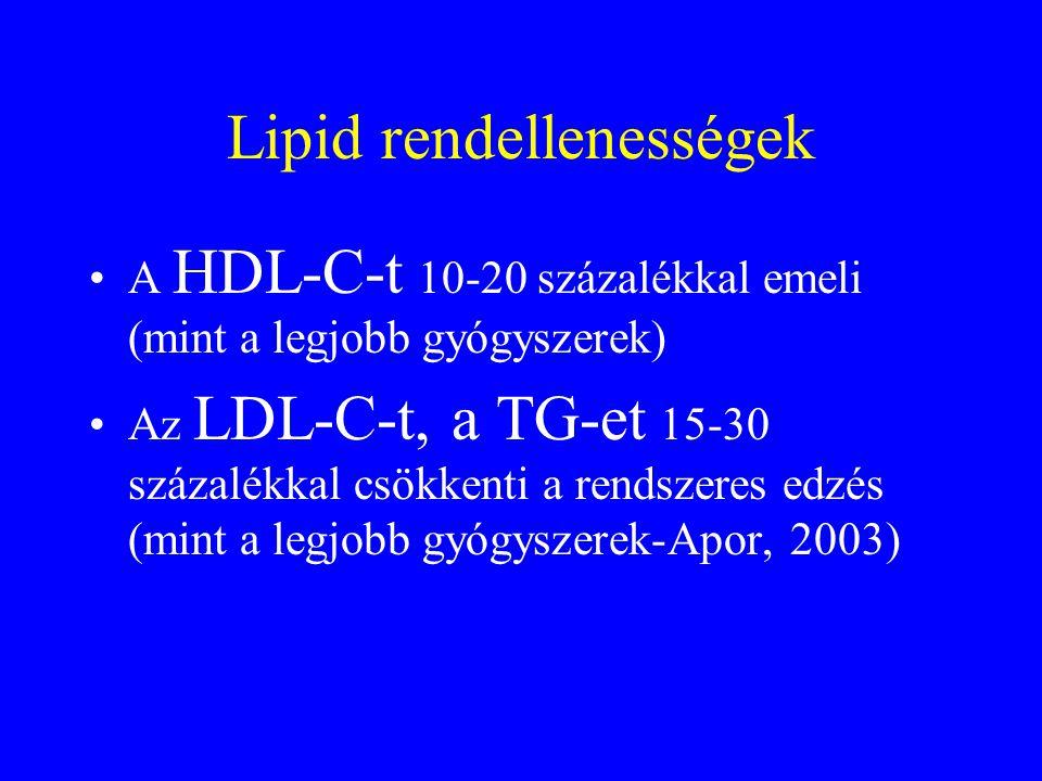 Lipid rendellenességek A HDL-C-t 10-20 százalékkal emeli (mint a legjobb gyógyszerek) Az LDL-C-t, a TG-et 15-30 százalékkal csökkenti a rendszeres edzés (mint a legjobb gyógyszerek-Apor, 2003)