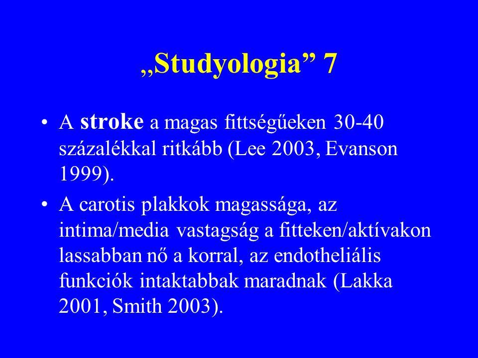 """""""Studyologia 8 A fit-non fat nők halálozásához képest a non-fit, fat nőké 1,57-szeres (Stevens 2002) A Framingham Risk Score szerinti rizikóhoz képest az 5 MET alatti teljesítőképességű nők 3,5-ször, az 5-8 közöttieké 1,9-szer hátrányosabb a halálozásra, mint a 8 MET felett teljesítőké (Gulati 2003)."""