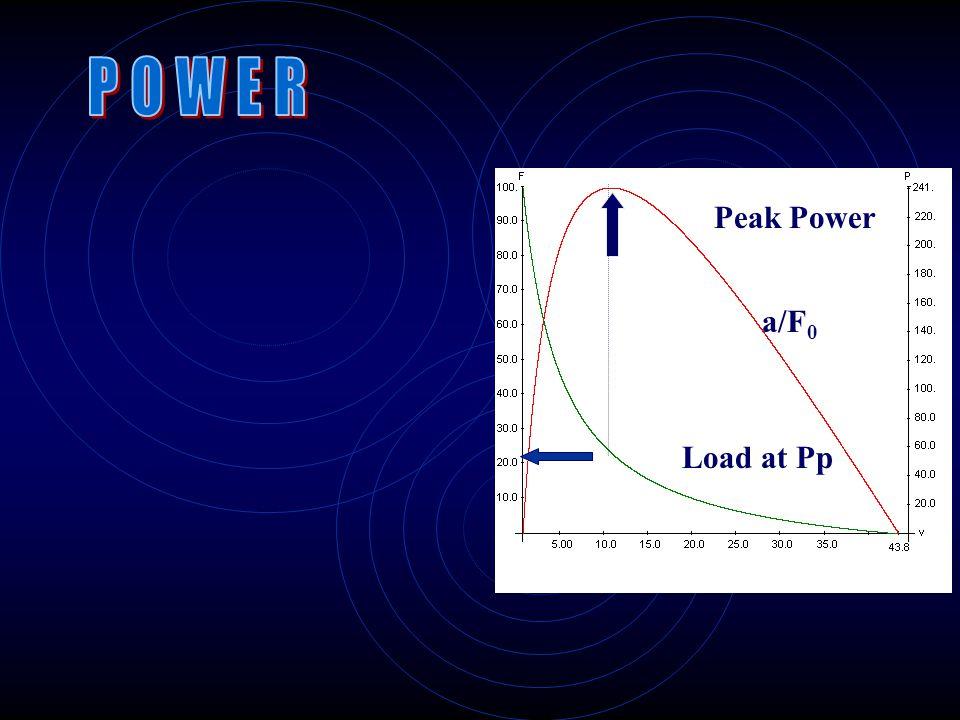 Teljesítmény – sebesség összefüggés Transzlációs Teljesítmény = F · v N · m/s = Watt Forgó Teljesítmény = M · ω Nm · rad/s = Watt