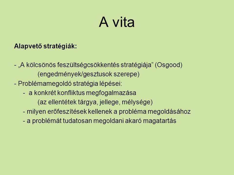 """A vita Alapvető stratégiák: - """"A kölcsönös feszültségcsökkentés stratégiája (Osgood) (engedmények/gesztusok szerepe) - Problémamegoldó stratégia lépései: - a konkrét konfliktus megfogalmazása (az ellentétek tárgya, jellege, mélysége) - milyen erőfeszítések kellenek a probléma megoldásához - a problémát tudatosan megoldani akaró magatartás"""