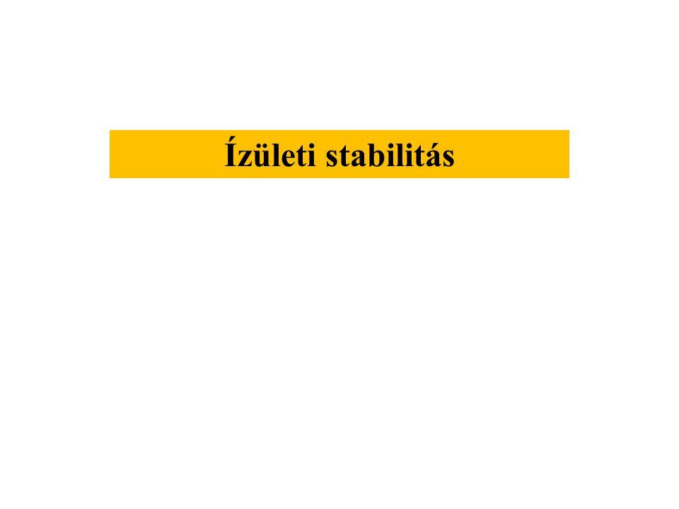 Az egyensúlyi helyzeteket meghatározó tényezők A forgáspont és a súlypont egymáshoz viszonyított helyzete A súlyvonal és talapzat (alap) által bezárt