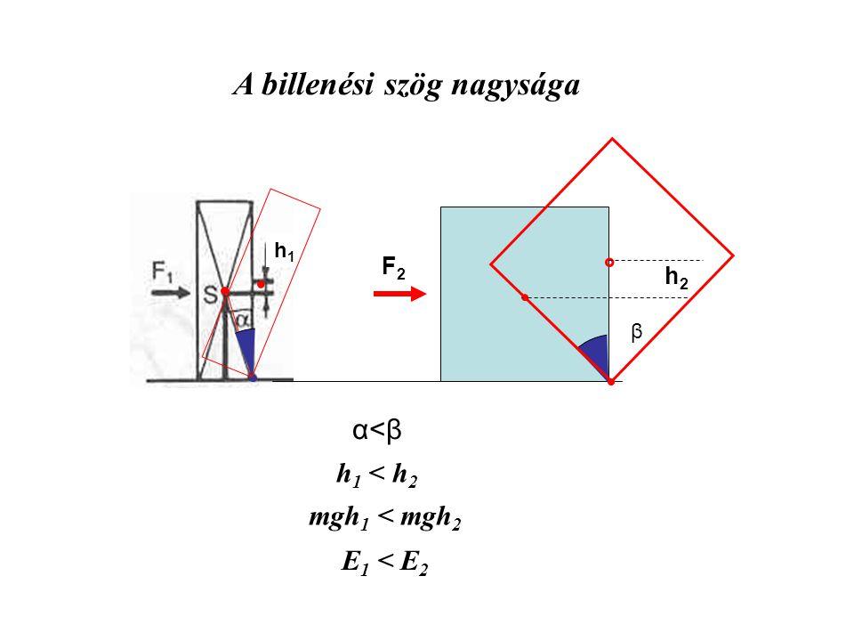 M = (G 2 k 2 ) / (G 1 k 1 ) állásnyomaték= G 2 k 2 billentőnyomaték = G 1 k 1 Az állásnyomaték és a billentőnyomaték egymáshoz viszonyított aránya Min