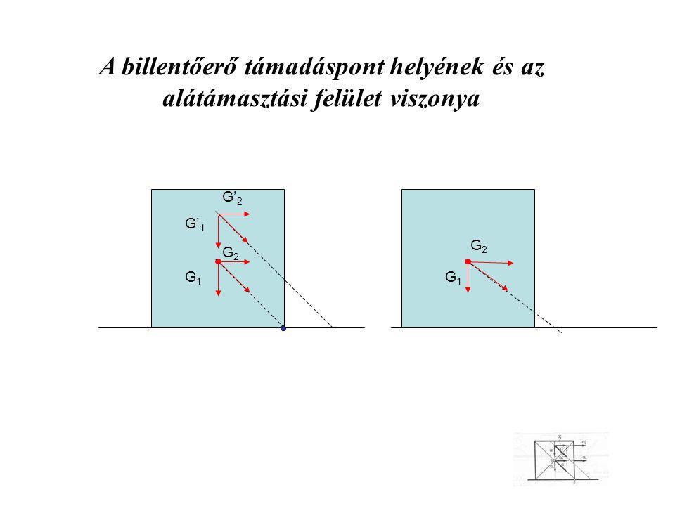 h1h1 A billenési szög nagysága mgh 1 < mgh 2 F 2 E 1 < E 2 h2h2 h 1 < h 2 β α<βα<β