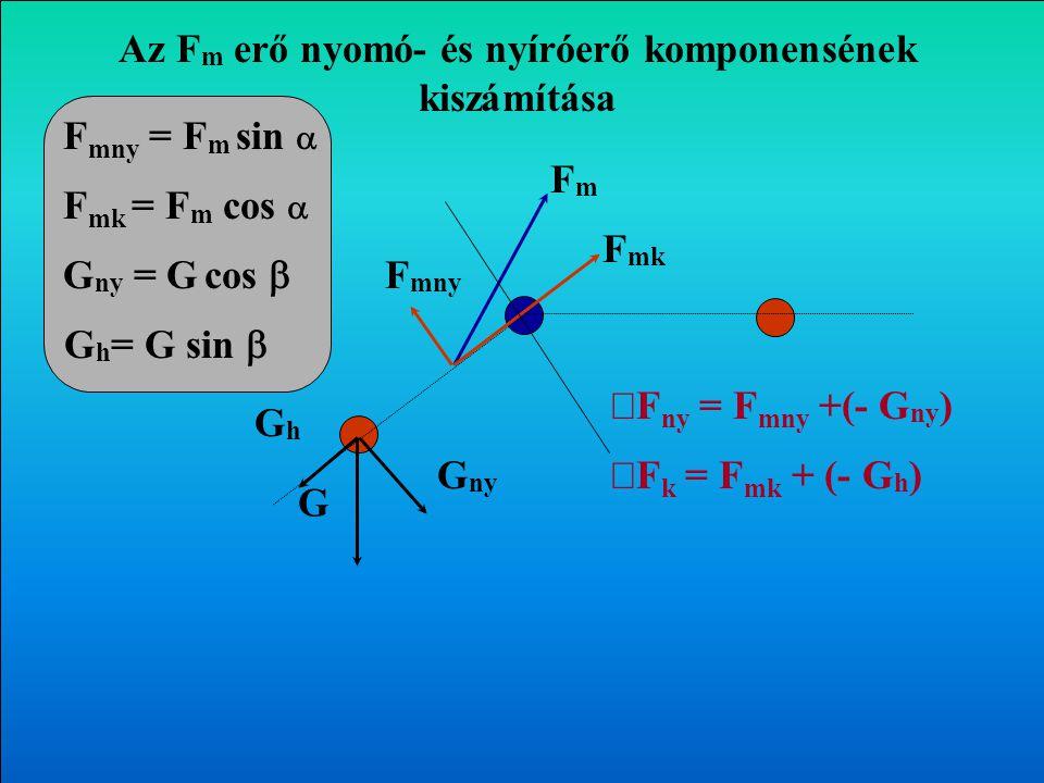 Az F m erő nyomó- és nyíróerő komponens értékek kiszámítása G FmFm F m = G l G / l Fm F mk  F mny F mk = F m cos  = F m sin 